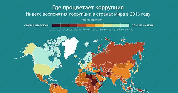 самые коррумпированные страны мира 2016 видео предоставлено