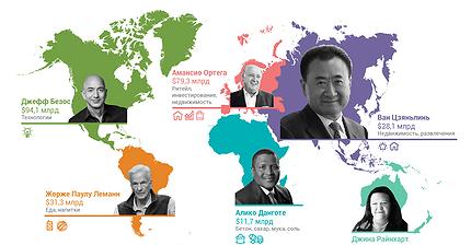 График дня: Богатейшие люди со всех частей света