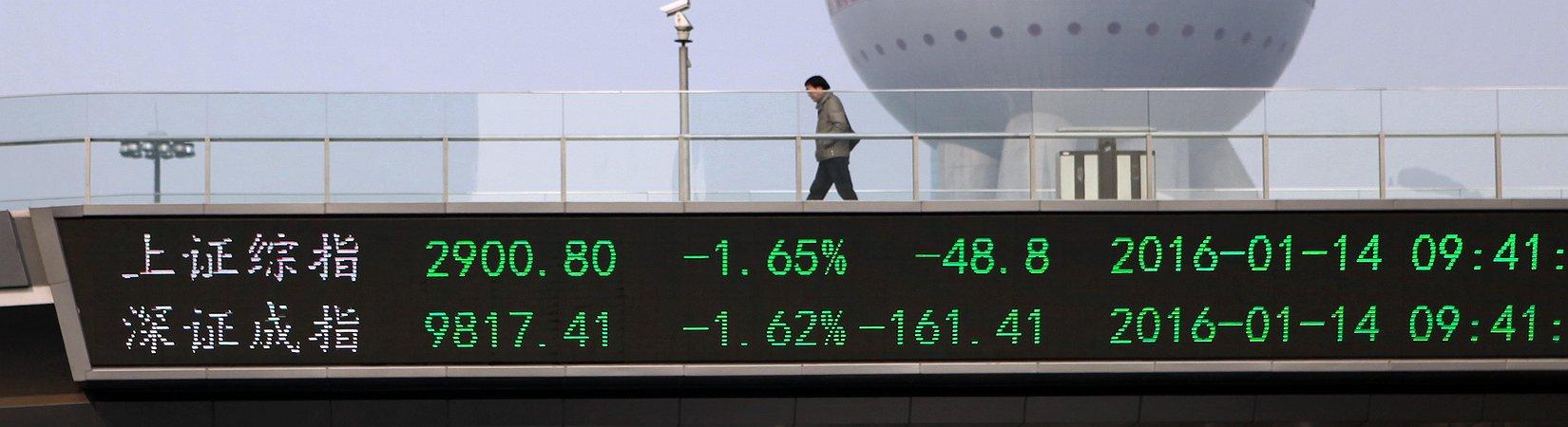 Achterbahnfahrt des chinesischen Marktes
