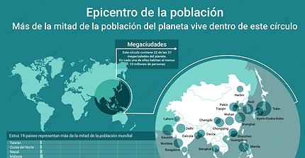 Gráfico del día: La mitad de la población mundial vive aquí