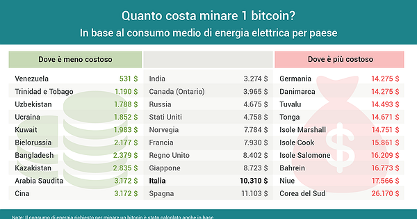 What is bitcoin 2014