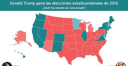 Gráfico del día: Donald Trump obtiene una victoria aplastante