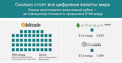 криптовалюта фиатная-20