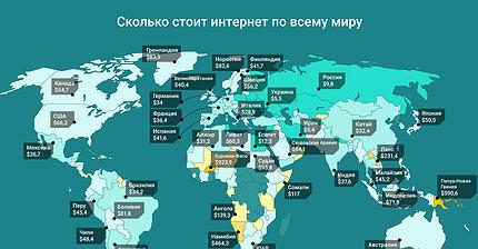 График дня: Сколько стоит интернет по всему миру