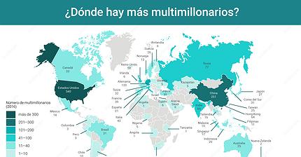 Gráfico del día: ¿Dónde hay más multimillonarios?