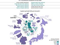 Le nazioni più innovative del mondo