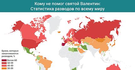 График дня: Статистика разводов по всему миру