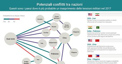 Potenziali conflitti internazionali nel 2017