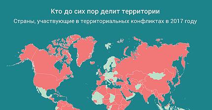 График дня: Кто до сих пор делит территории