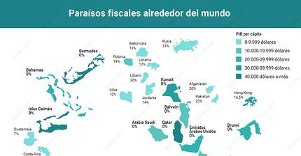 Gráfico del día: Los paraísos fiscales alrededor del mundo