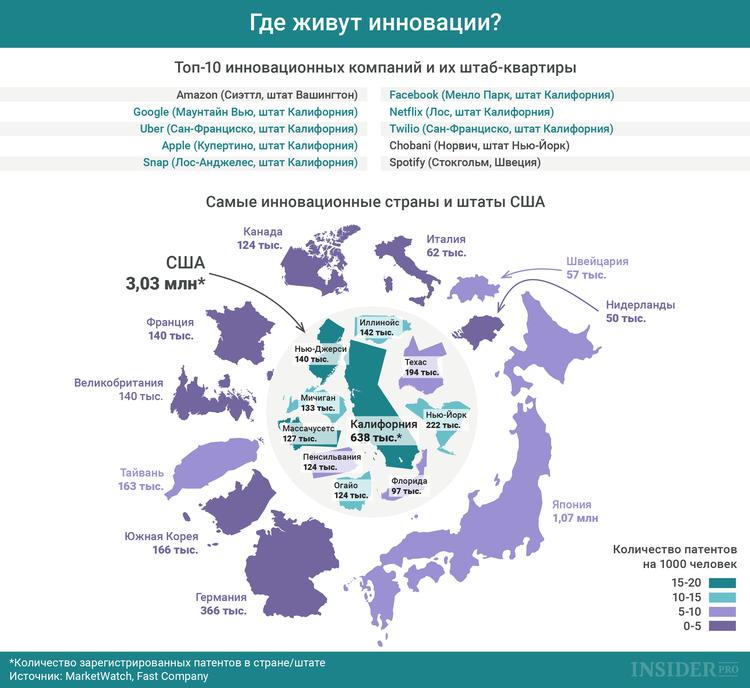 График дня: Где живут инновации?