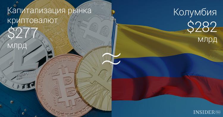 Криптовалюты vs. Страны