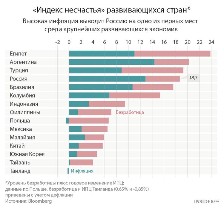 Новости москвы об украине видео