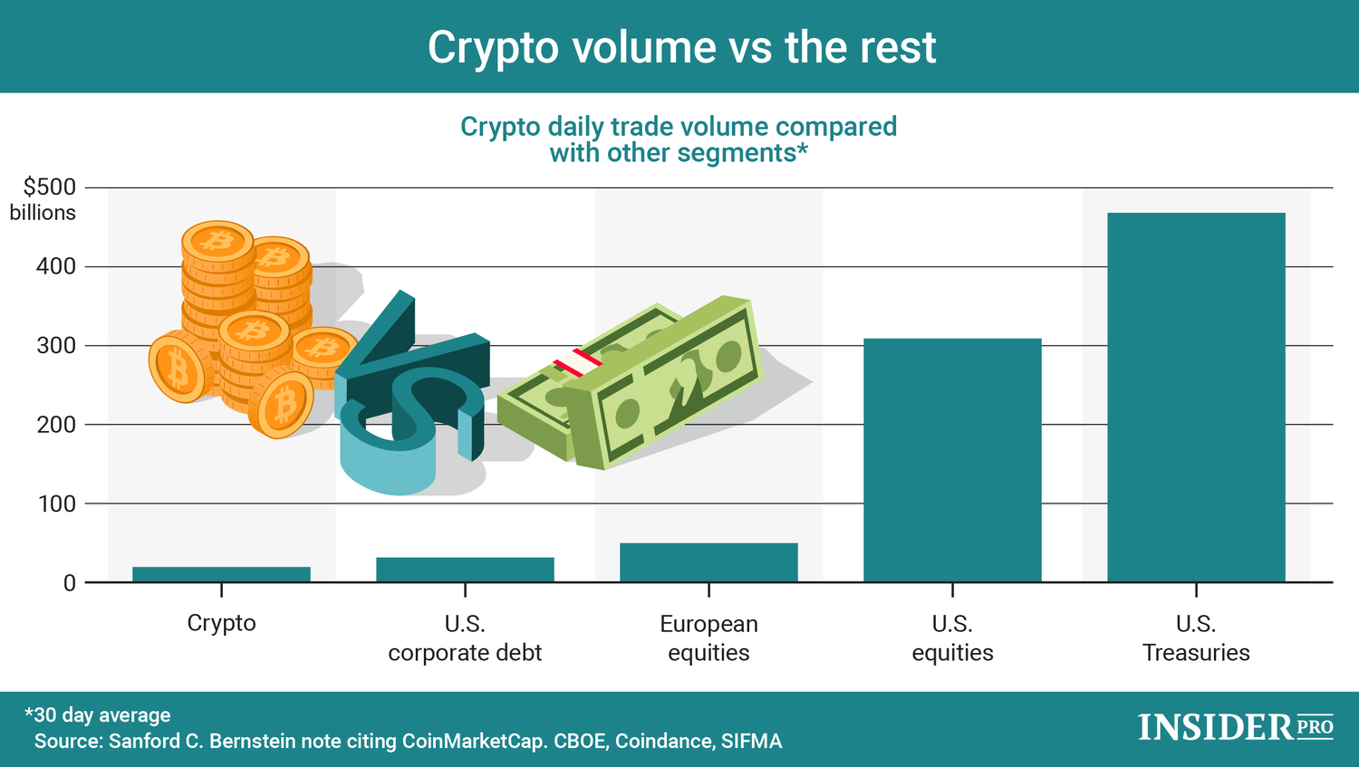 daily trading volume of cryptocurrencies