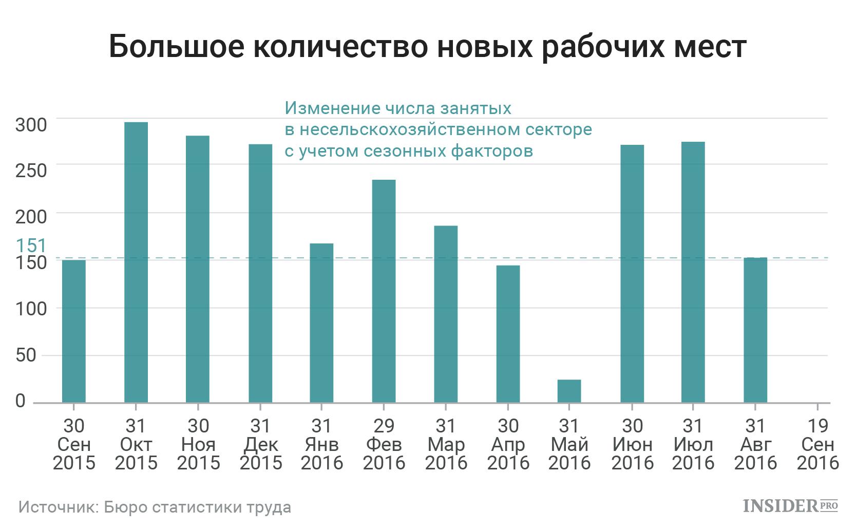 График заседаний фрс сша в 2016 году forex в подарок на счёт