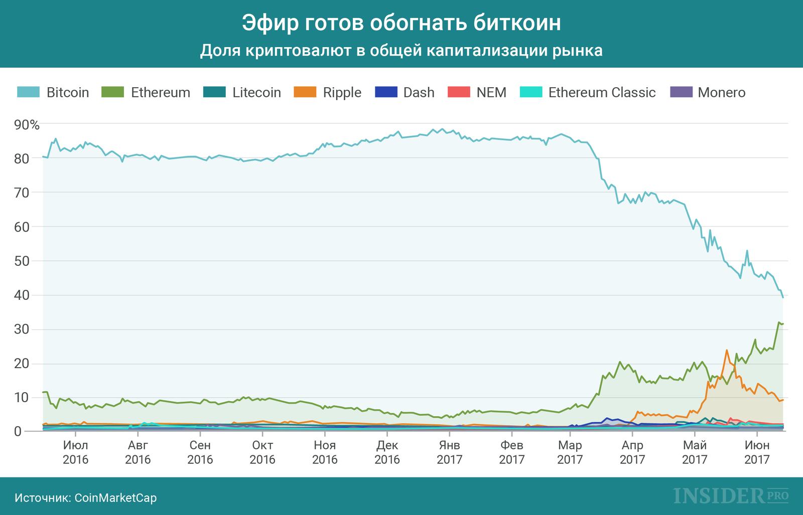 криптовалюта легальна в ли россии-19