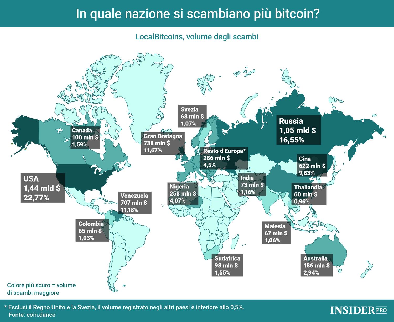 bitcoin paesi più scambiati