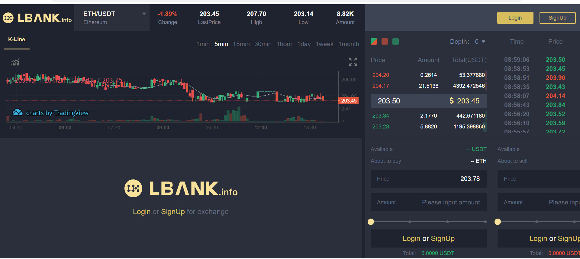 lbank cryptocurrency exchange