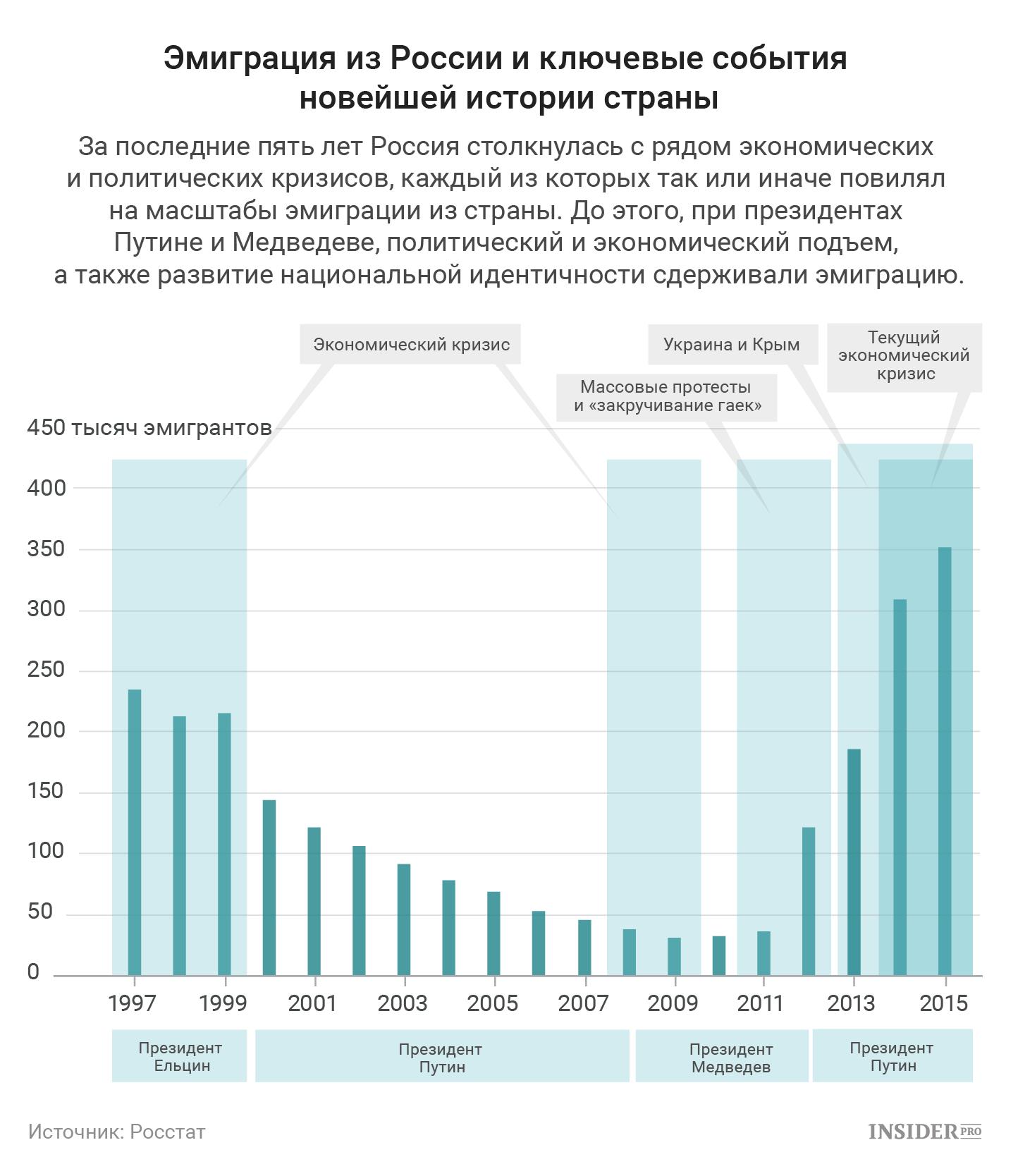 Утечка мозгов из россии правильная оптимизация forex советника