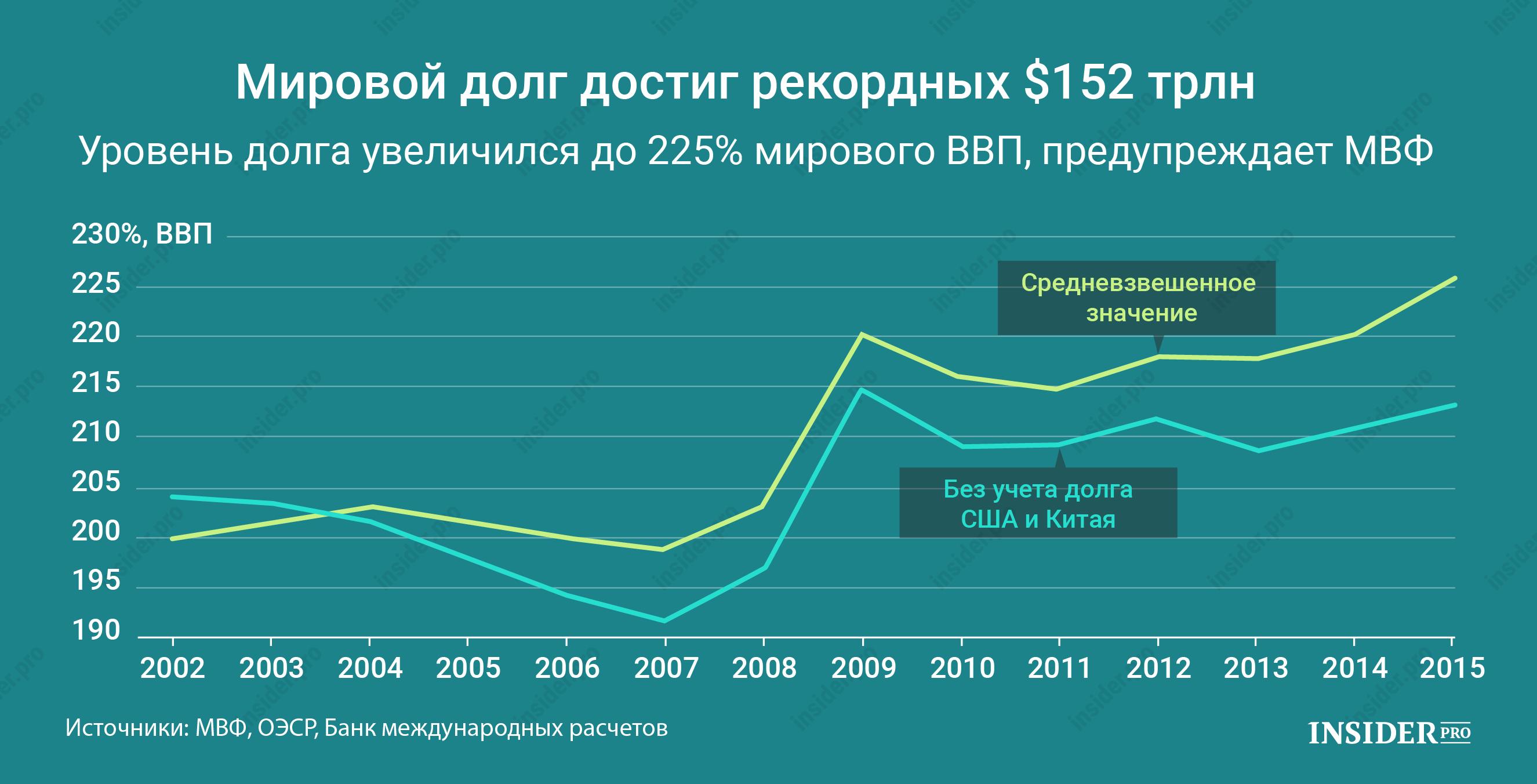 В июле сша и евросоюз ввели секторальные санкции в отношении россии, решив наказать москву за роль в украинском кризисе