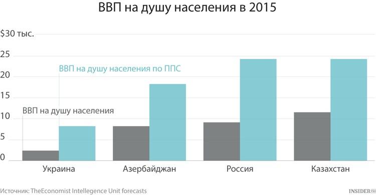 том случае, экономика и жизнь в эстонии 2015-2016 год томате Король Лондона
