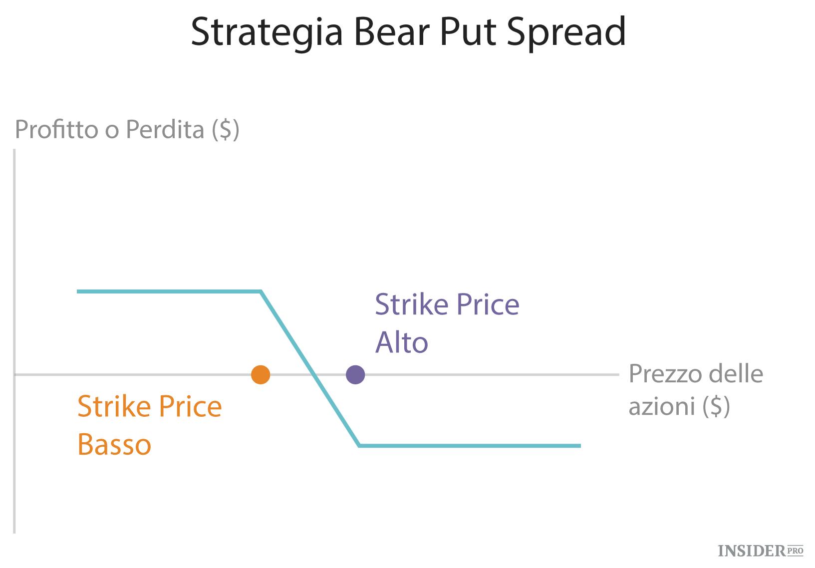 % Option% trading% libri% {: |   - } '+ $ (targetTab) testo () +'...