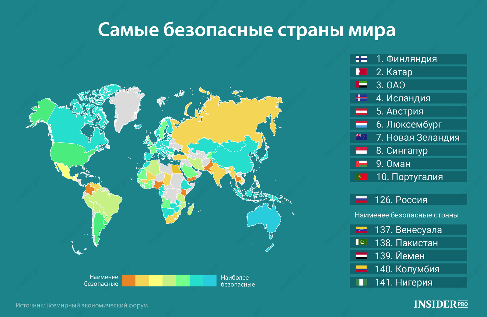 График дня: Самые безопасные страны мира