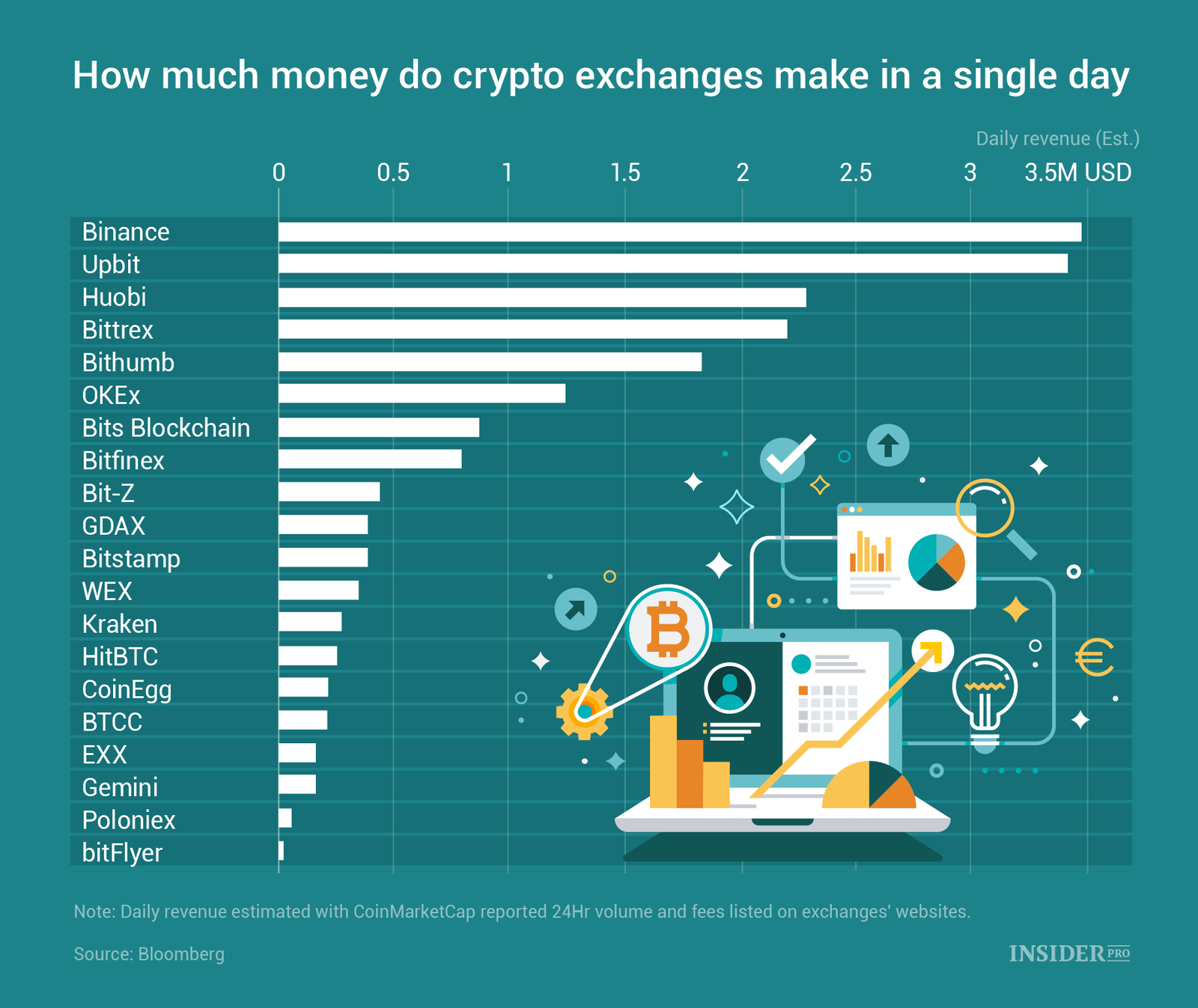 how much is a cryptocurrency
