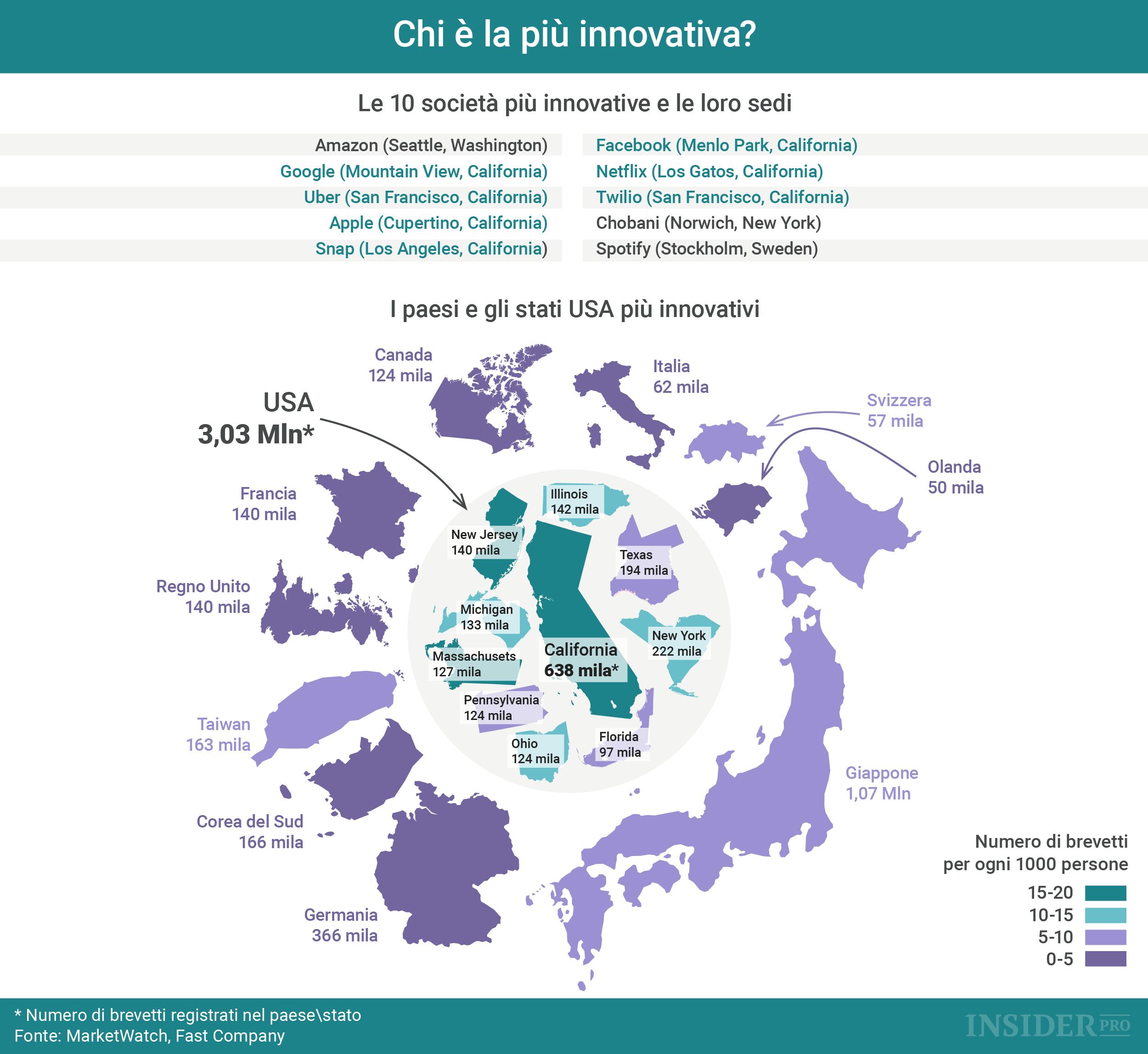 Le nazioni più innovative del mondo | Infografica | ihodl com