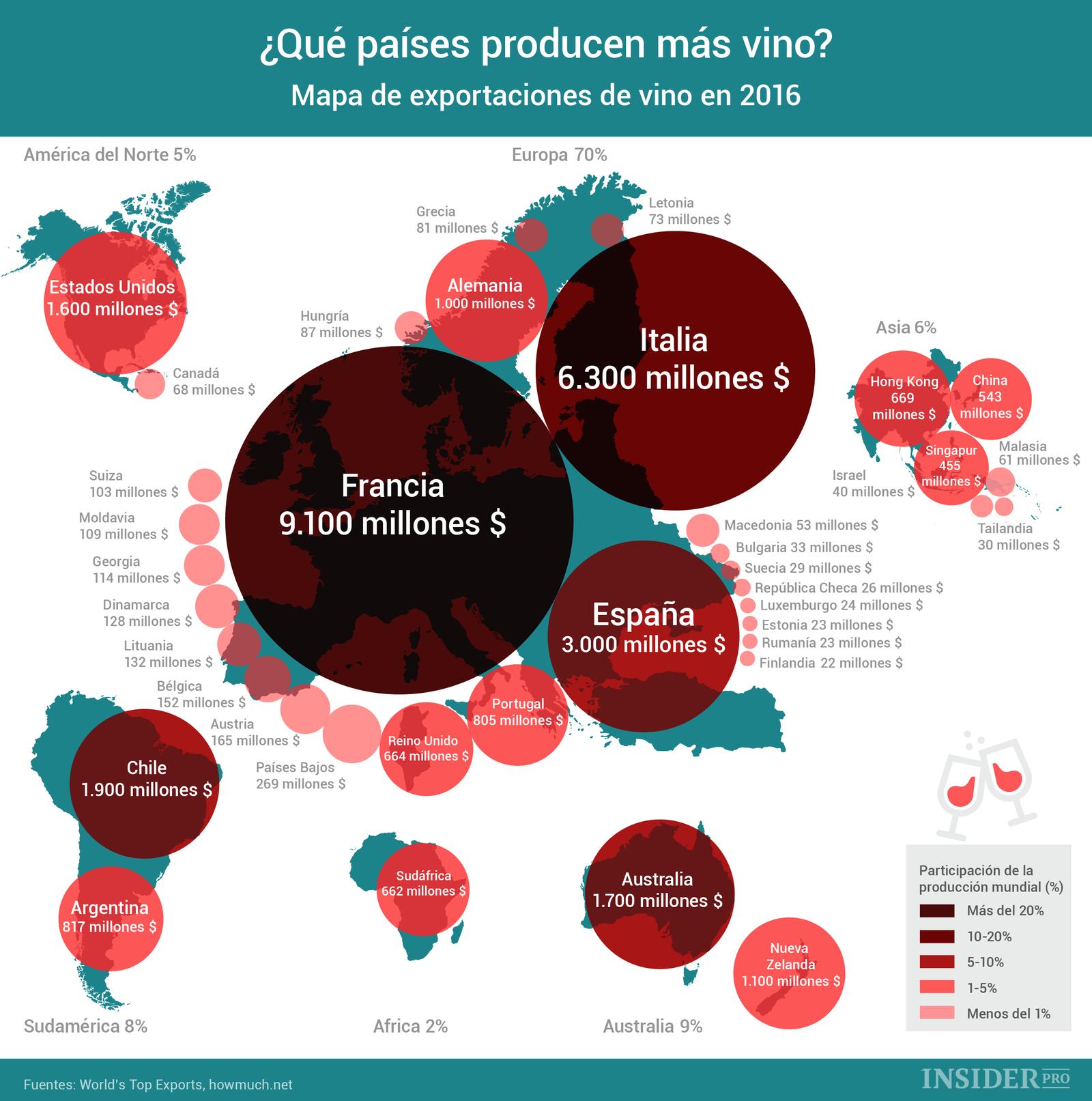 Gráfico del día: ¿Qué países producen más vino?