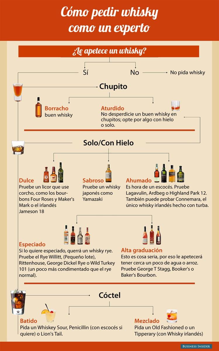 9 peque os trucos para el alcohol estilo de vida for Chupitos fuertes