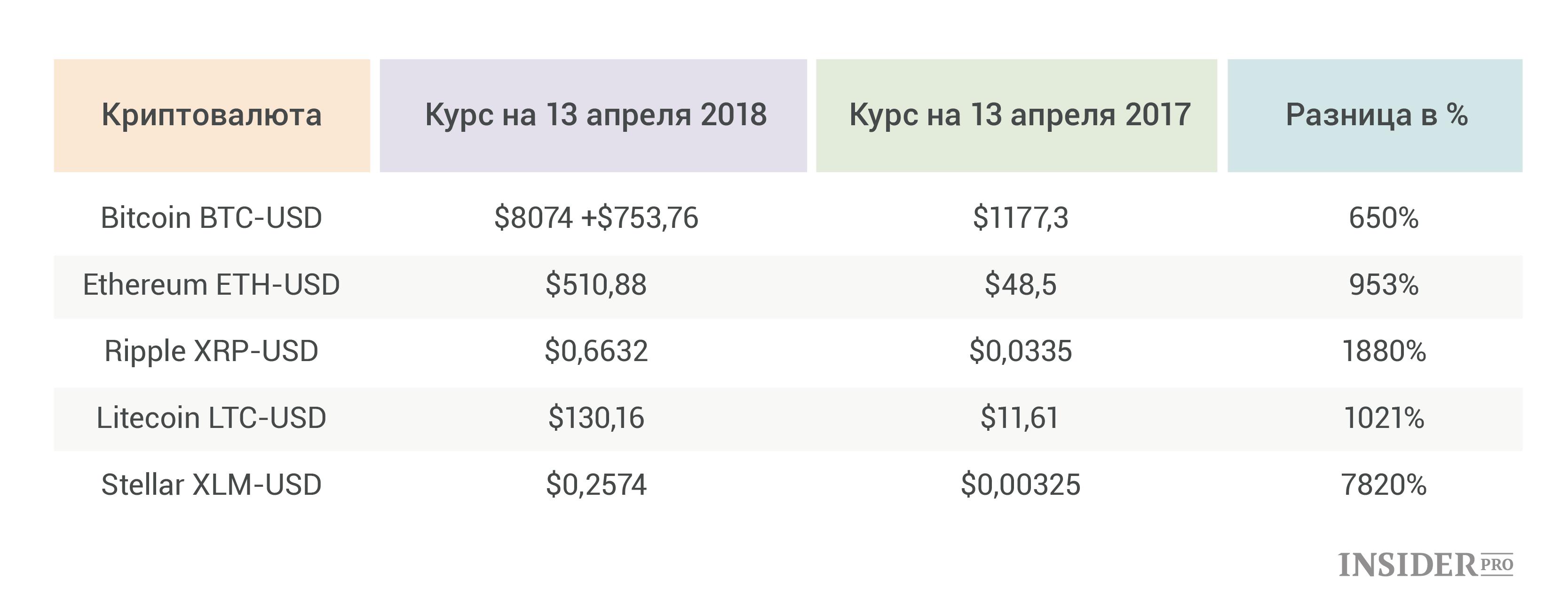 Работа инвалидам онлайн курс белорусского рубля к доллару на форекс