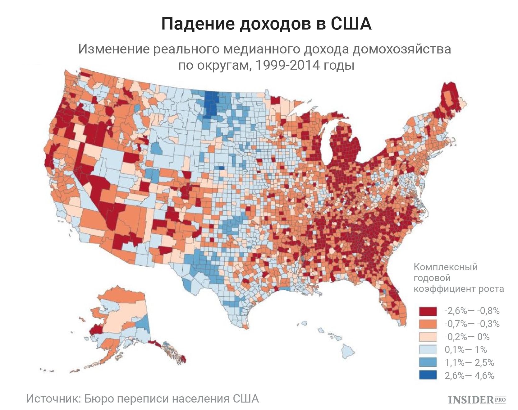 падение доходов в США