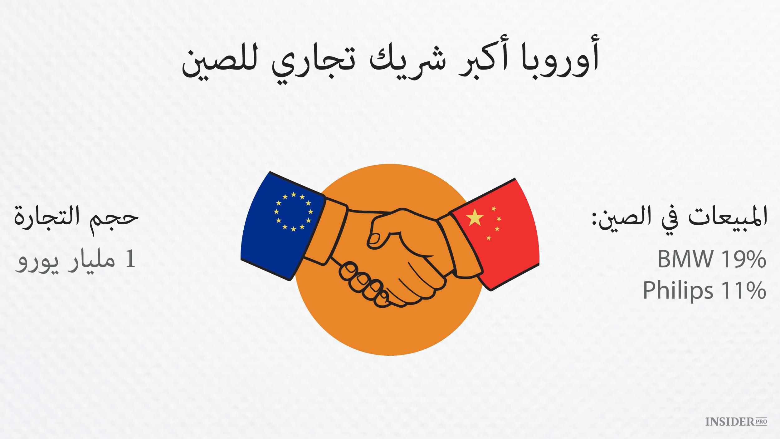 هل ستغرق الصين أوروبا؟ تحليلات Ihodl Com