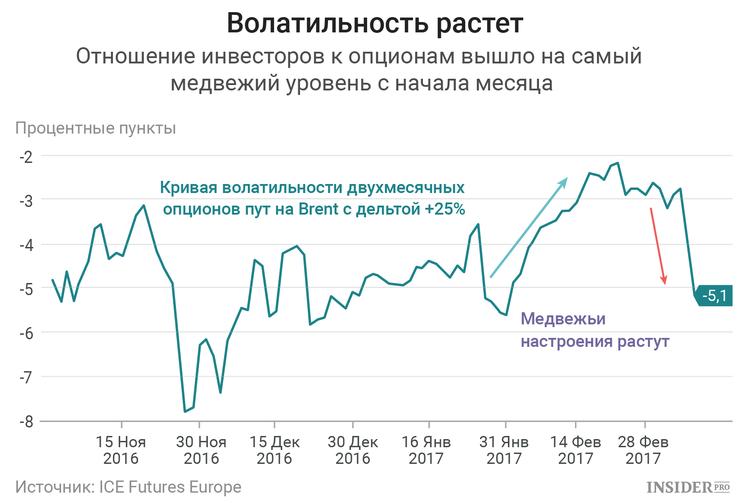Закон о бинарных опционах в россии - Forexprogzone