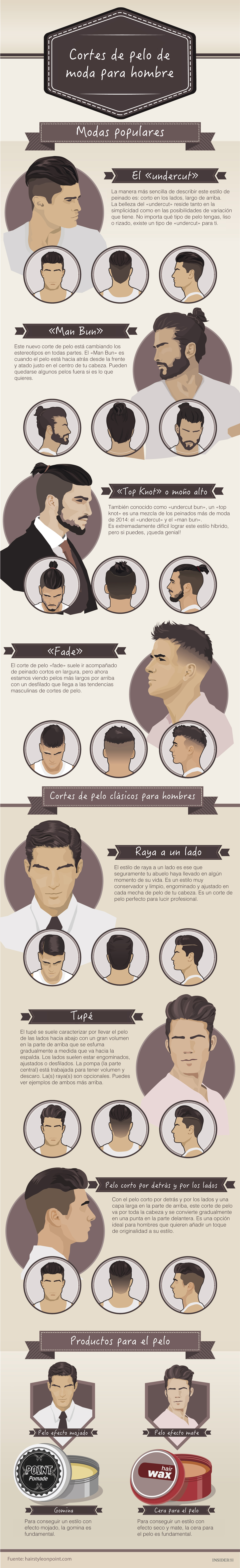 sea cual sea tu estilo preferido tan solo asegrate de llevar un corte que se ajuste a la forma de tu cara los peinados ms de moda para los hombres