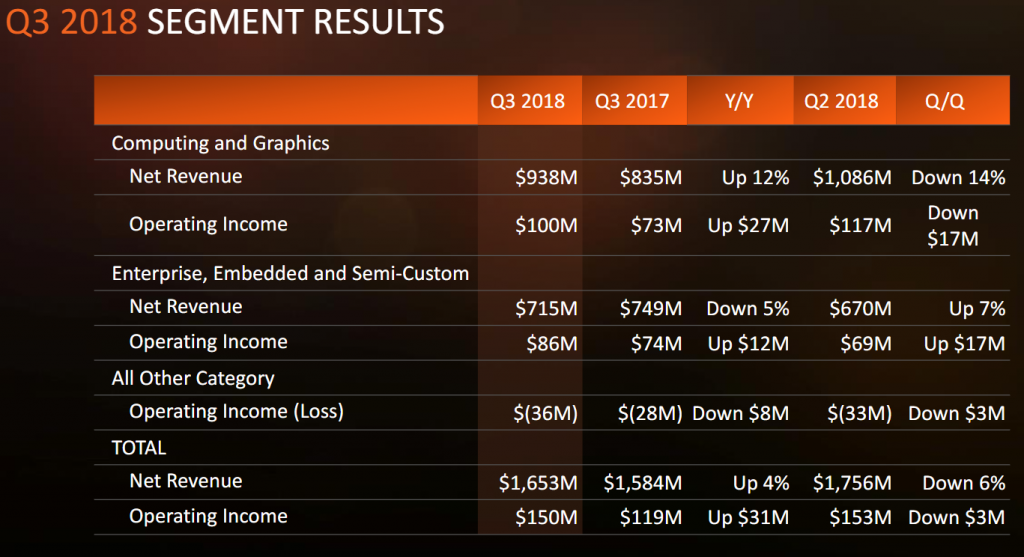 Keeping Faith: AMD Launches Line of Miners | Analytics