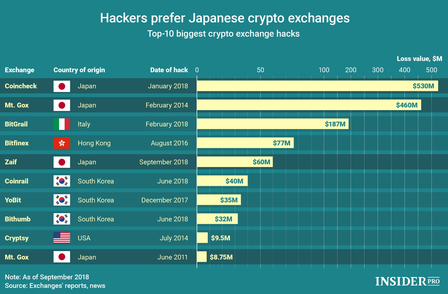 largest cryptocurrency exchanges in japan
