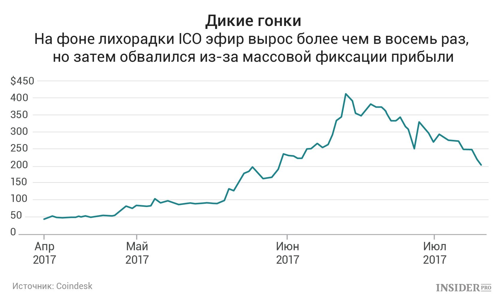 Заработать в интернете 3000 рублей в день-6
