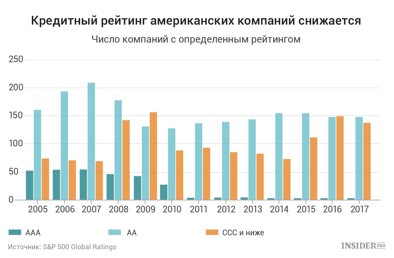 Как заработать в кризис 2011-2012 в россии работа общение с иностранцами по интернету