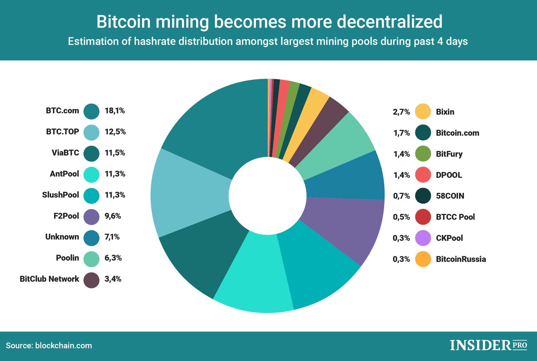 bitcoins mined lost coinbuzz